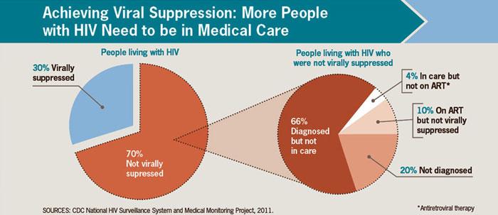 care-continuum-medical-care