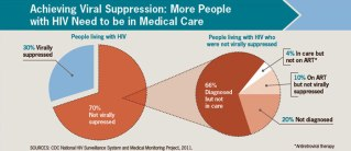care-continuum-medical-care