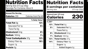 Image result for Nutritional labels changing